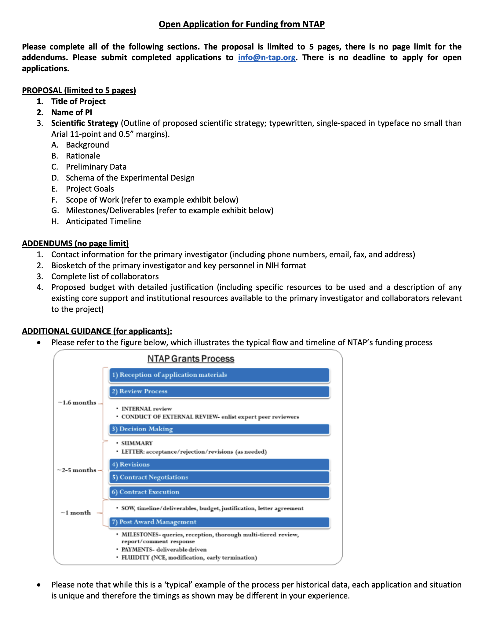OPEN APPLICATION GUIDELINE FORM